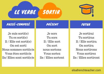 french verb sortir