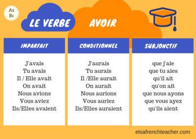 avoir French verb