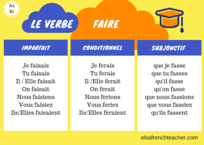How to conjugate the verb faire in French