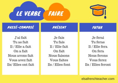 How to conjugate faire in French