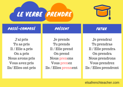 How to conjugate prendre in French